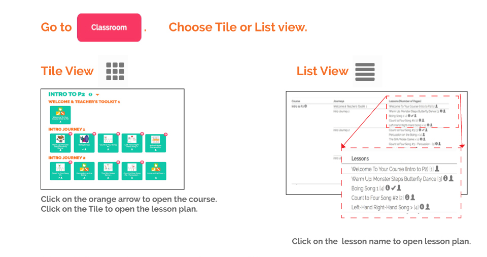 Shows graphic how to find lesson plans