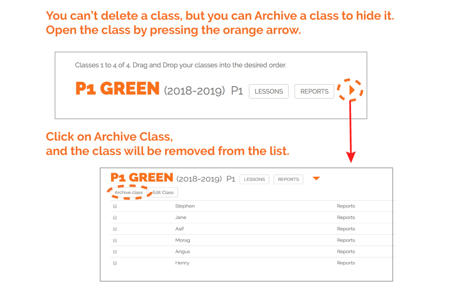Graphic explaining how to delete or archive  class