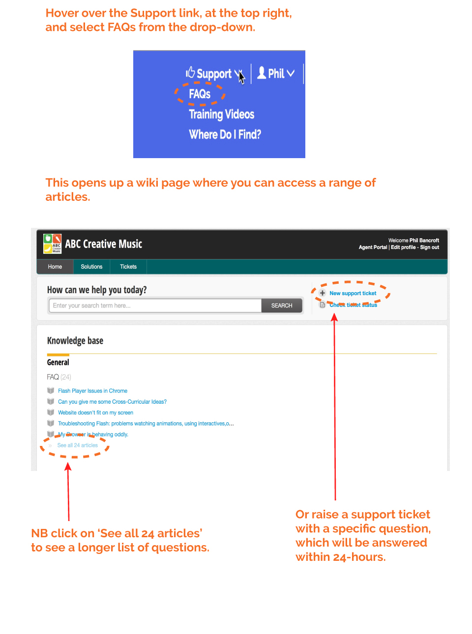 Graphic explaining where to find FAQs and raise a support ticket